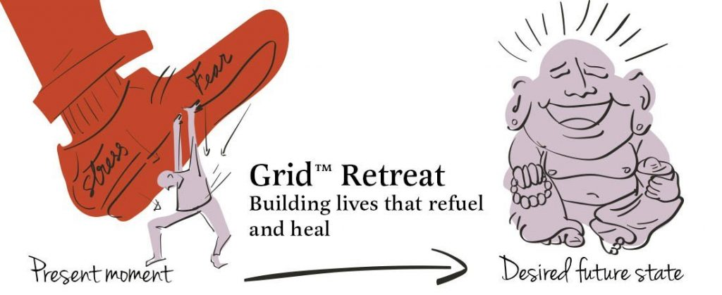 The Grid Retreat: A Unique Productivity Training Event