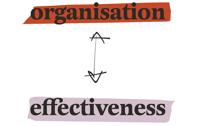 Organisation is effectiveness when it comes to self care and work with the Grid.