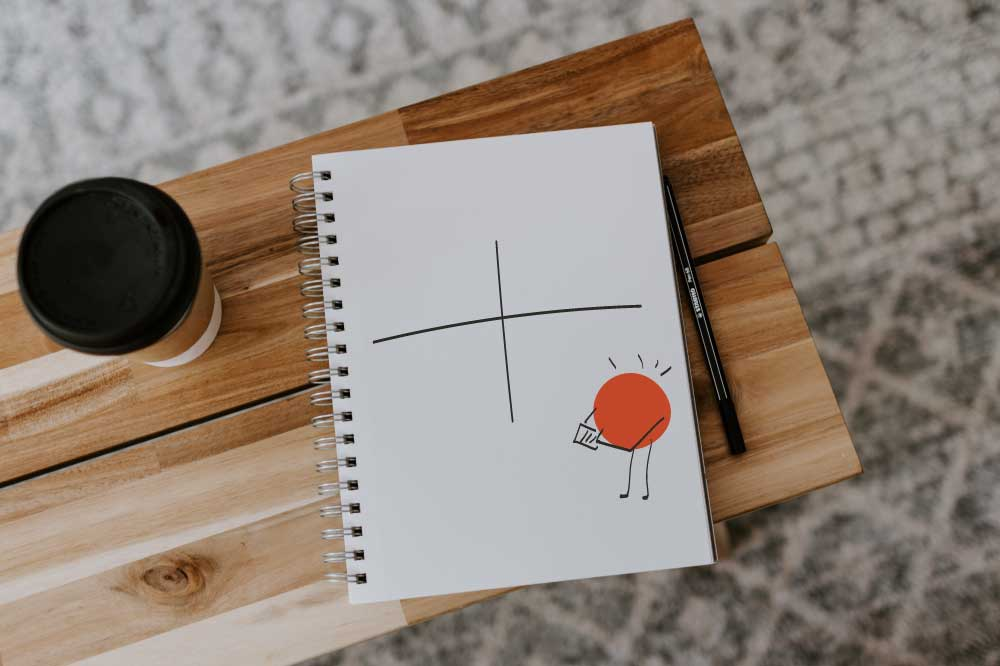 A notebook placed on the table with the Grid Quadrants drawn on its page.
