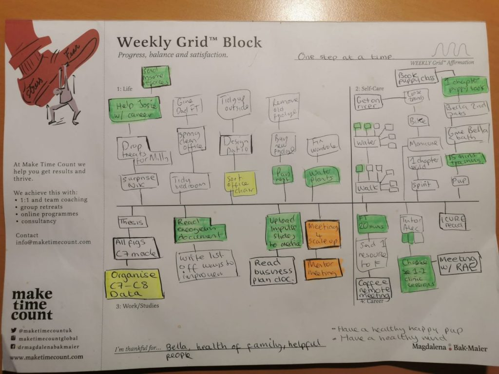 The Grid in action helping with time management for PhD students